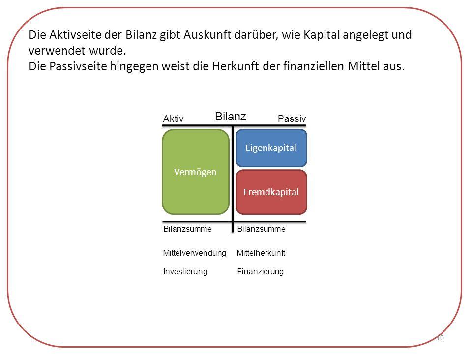Die Aktivseite der Bilanz gibt Auskunft darüber, wie Kapital angelegt und verwendet wurde.