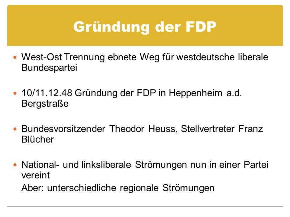 Gründung der FDP West-Ost Trennung ebnete Weg für westdeutsche liberale Bundespartei. 10/11.12.48 Gründung der FDP in Heppenheim a.d. Bergstraße.