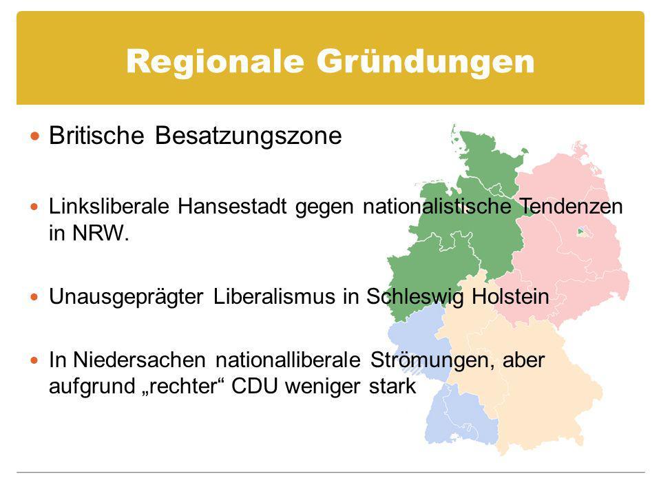 Regionale Gründungen Britische Besatzungszone