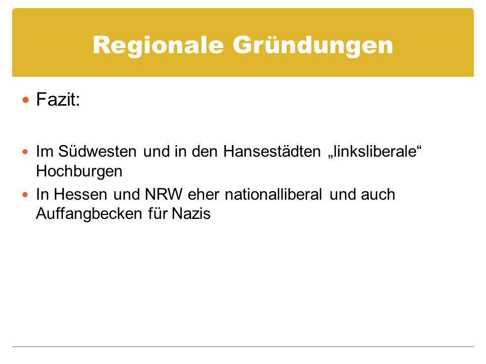 Regionale Gründungen Fazit: