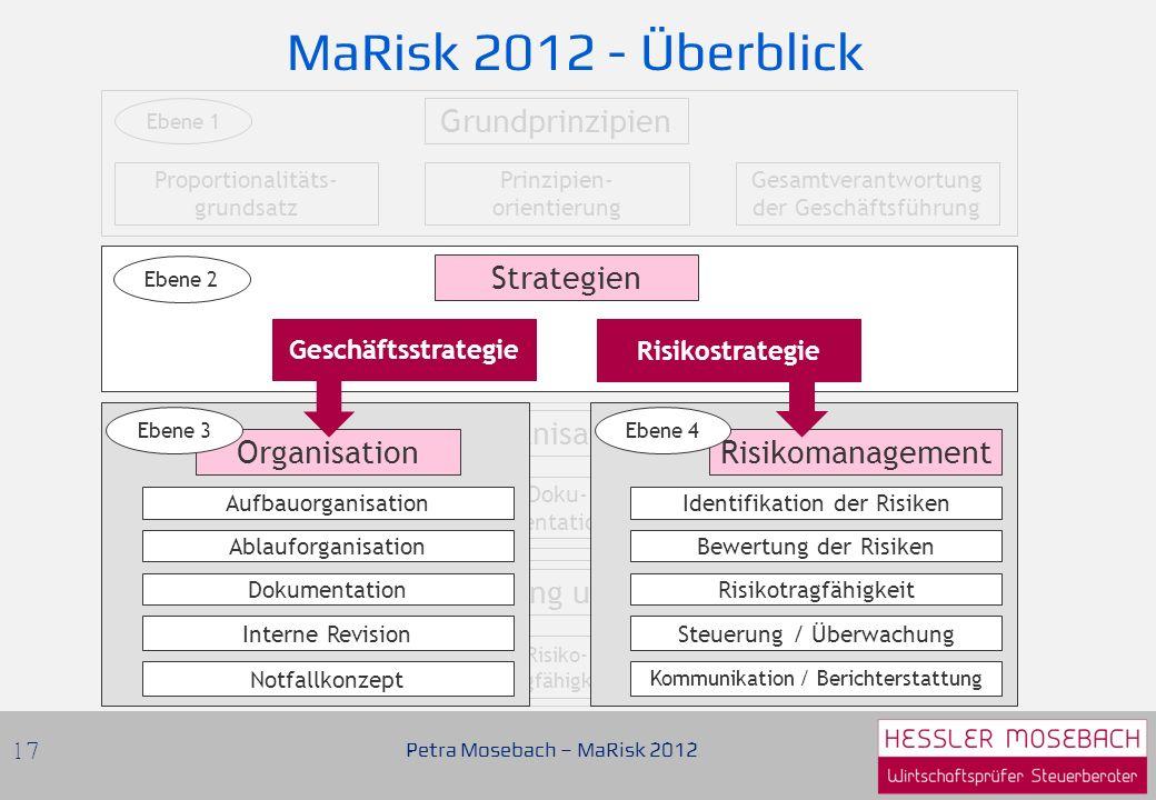 MaRisk 2012 - Überblick Grundprinzipien Strategien Strategien
