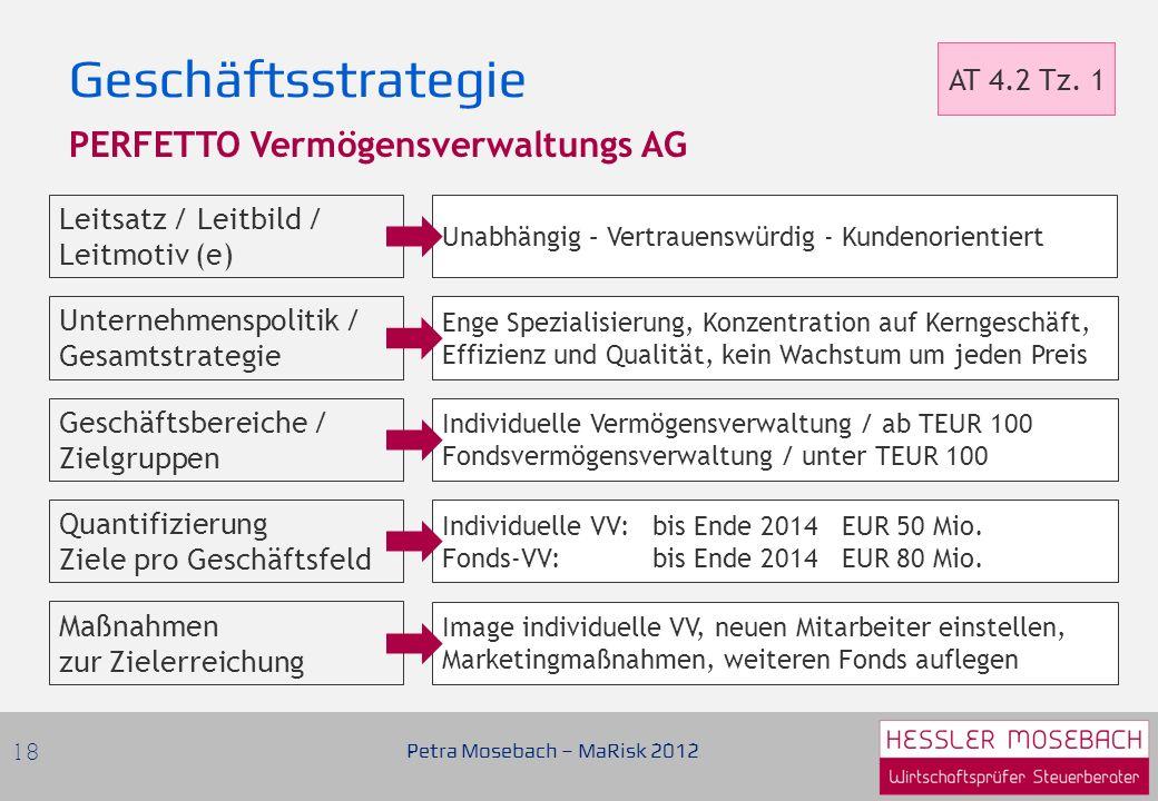 Geschäftsstrategie PERFETTO Vermögensverwaltungs AG AT 4.2 Tz. 1