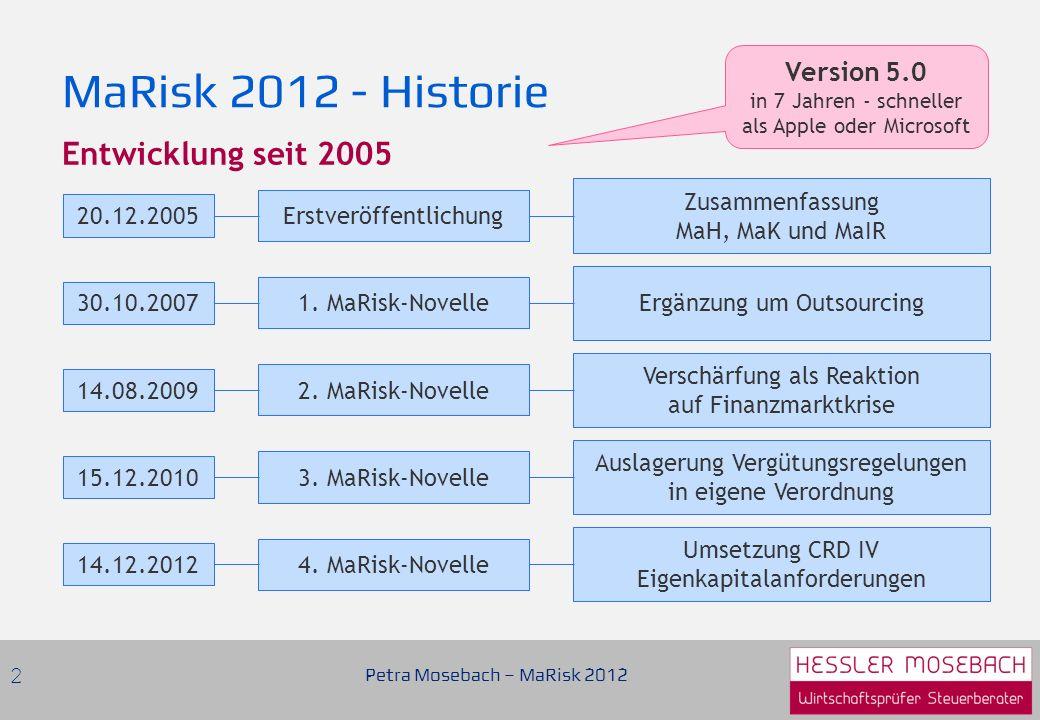 MaRisk 2012 - Historie Entwicklung seit 2005 Version 5.0