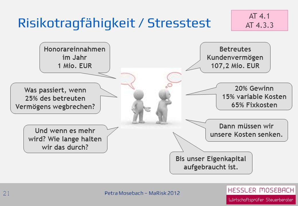 Risikotragfähigkeit / Stresstest