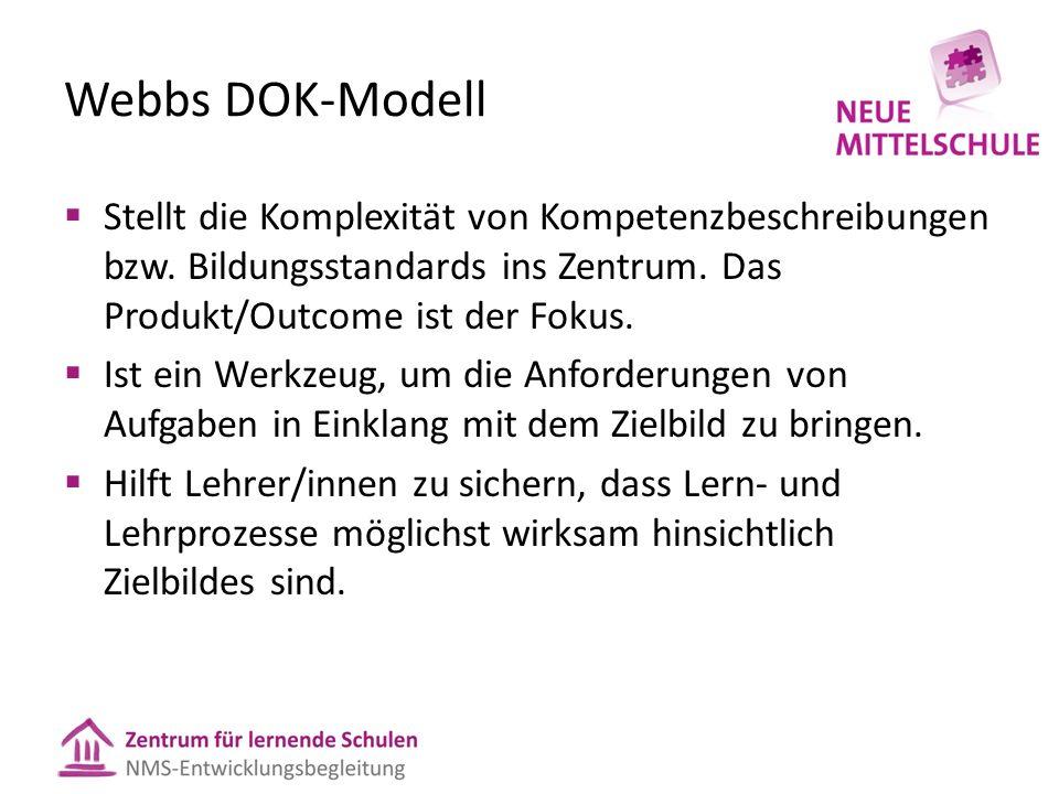 Webbs DOK-Modell Stellt die Komplexität von Kompetenzbeschreibungen bzw. Bildungsstandards ins Zentrum. Das Produkt/Outcome ist der Fokus.