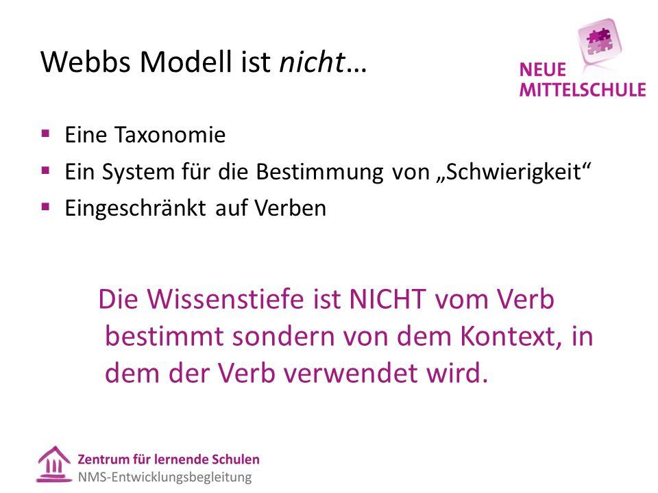 Webbs Modell ist nicht…