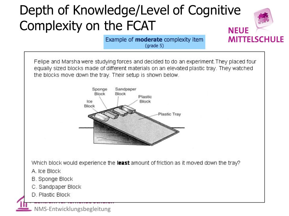 Depth of Knowledge/Level of Cognitive Complexity on the FCAT