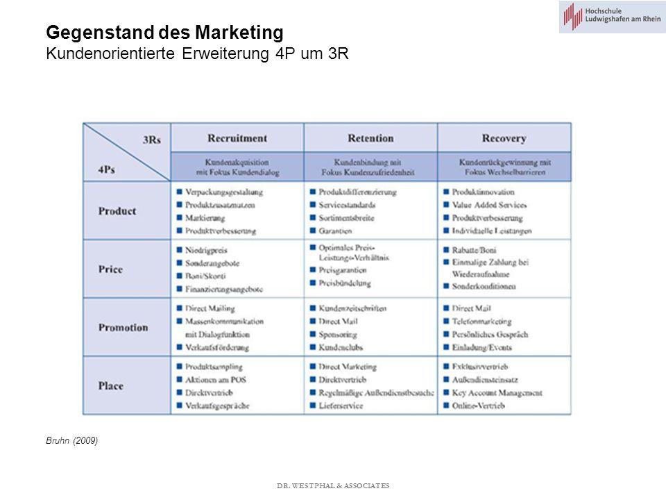 Gegenstand des Marketing Kundenorientierte Erweiterung 4P um 3R