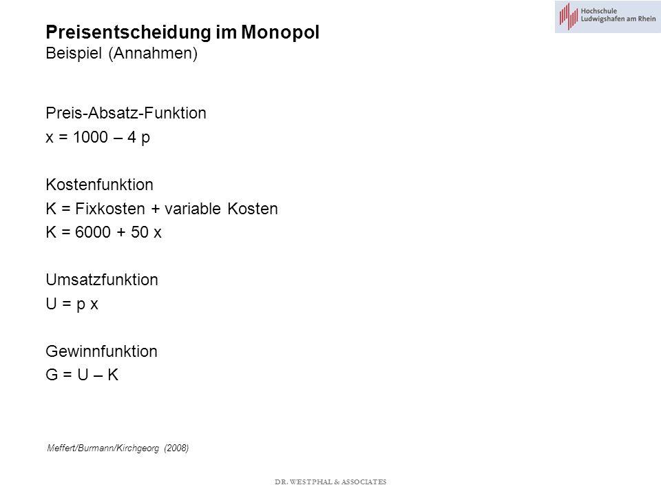 Preisentscheidung im Monopol Beispiel (Annahmen)