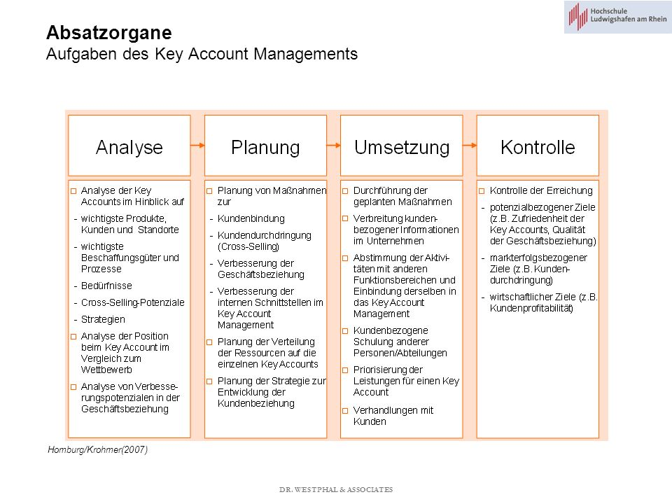 Absatzorgane Aufgaben des Key Account Managements