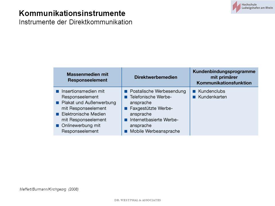 Kommunikationsinstrumente Instrumente der Direktkommunikation