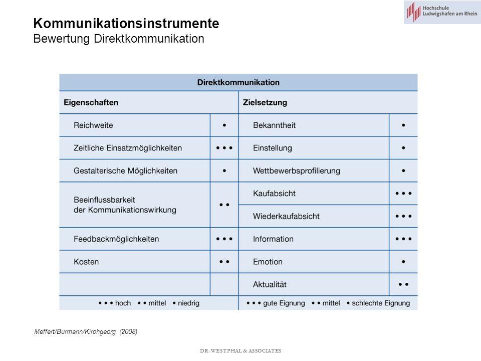 Kommunikationsinstrumente Bewertung Direktkommunikation