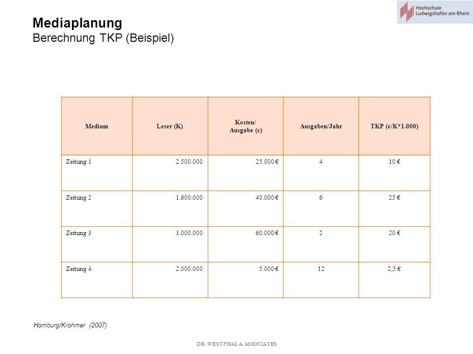 Mediaplanung Berechnung TKP (Beispiel)