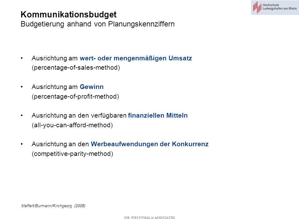 Kommunikationsbudget Budgetierung anhand von Planungskennziffern
