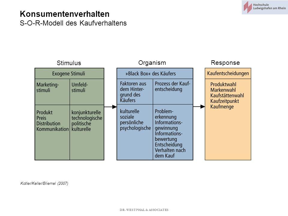 Konsumentenverhalten S-O-R-Modell des Kaufverhaltens
