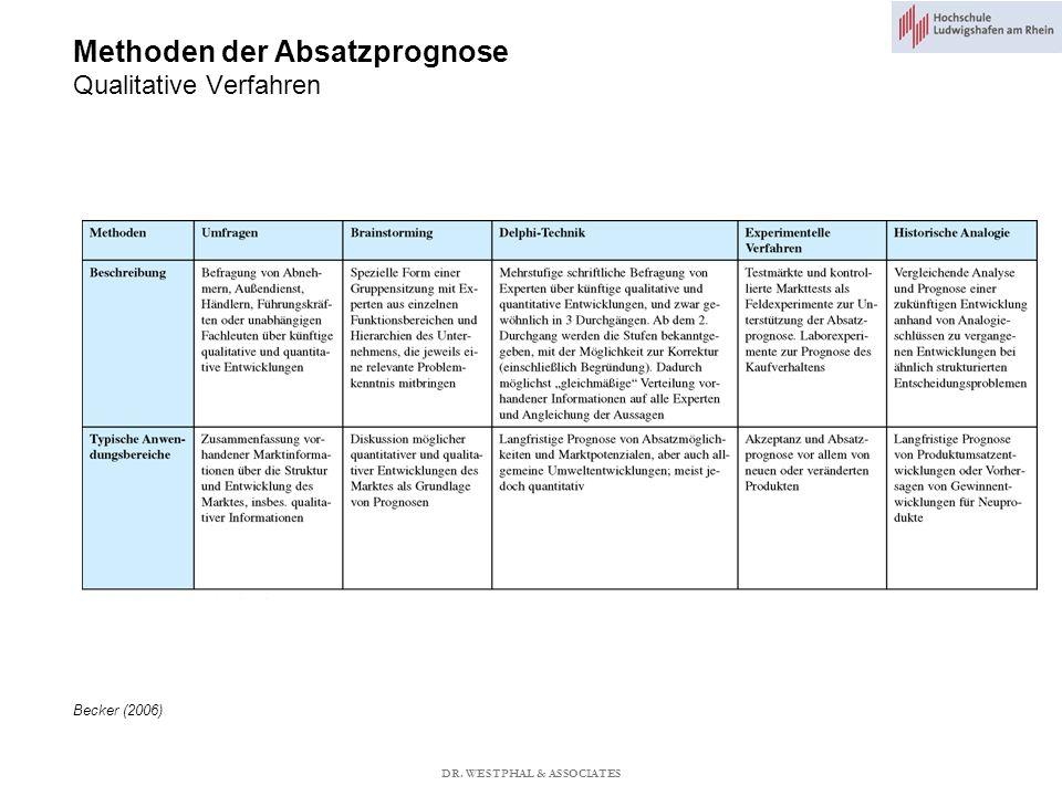 Methoden der Absatzprognose Qualitative Verfahren