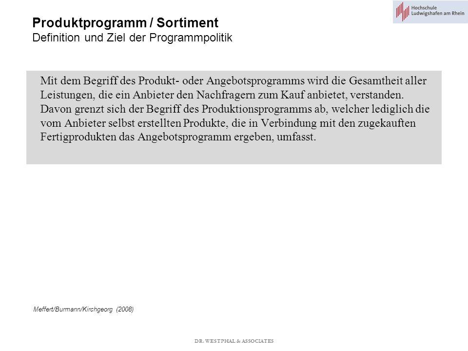 Produktprogramm / Sortiment Definition und Ziel der Programmpolitik