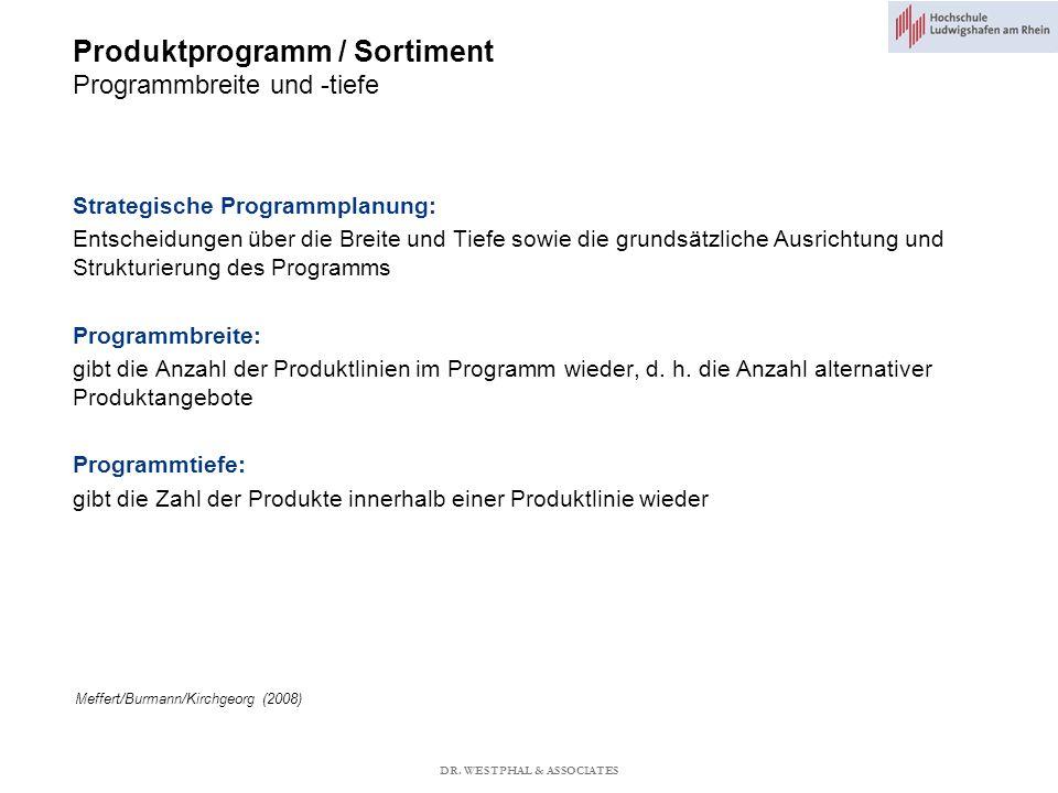 Produktprogramm / Sortiment Programmbreite und -tiefe