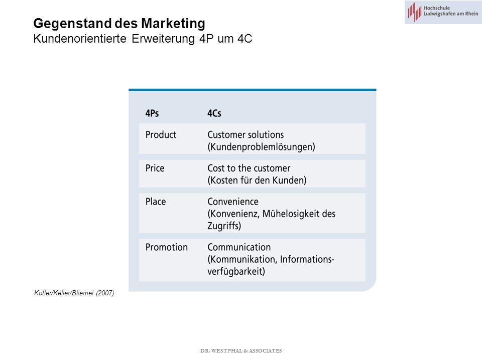 Gegenstand des Marketing Kundenorientierte Erweiterung 4P um 4C