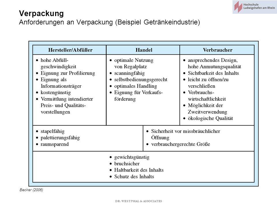 Verpackung Anforderungen an Verpackung (Beispiel Getränkeindustrie)