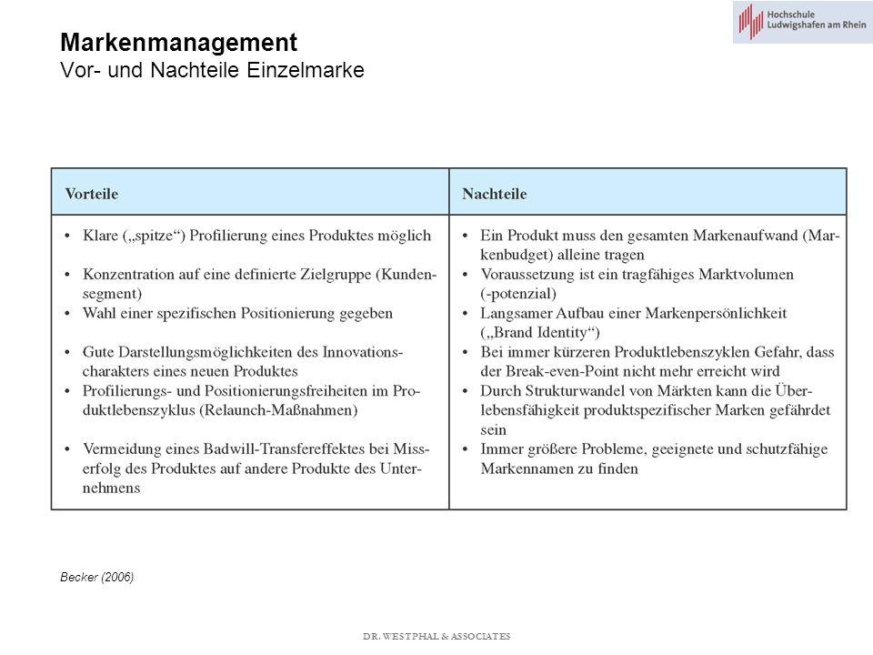 Markenmanagement Vor- und Nachteile Einzelmarke
