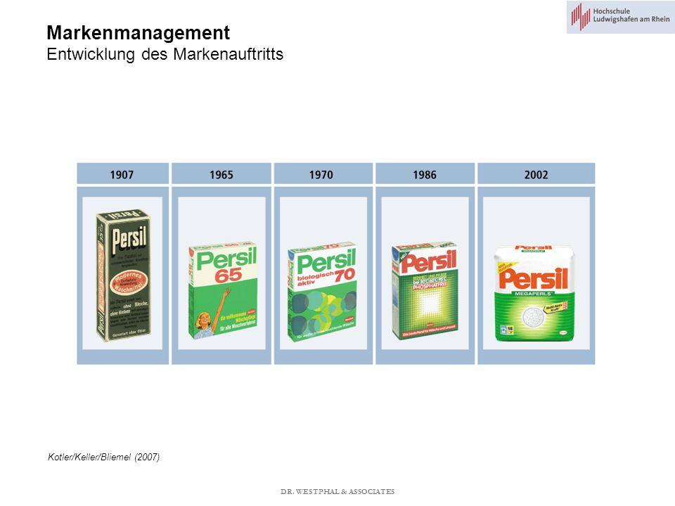 Markenmanagement Entwicklung des Markenauftritts