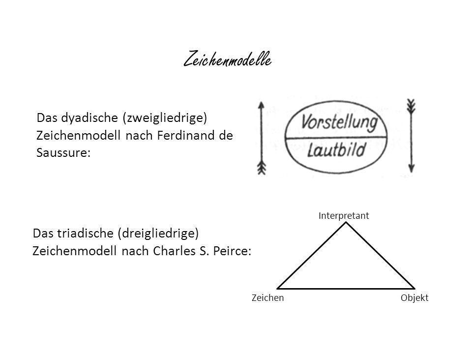 Zeichenmodelle Das dyadische (zweigliedrige) Zeichenmodell nach Ferdinand de Saussure: Interpretant.