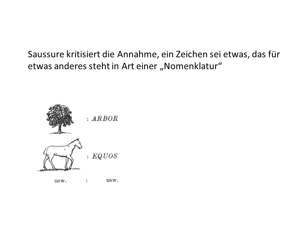 """Saussure kritisiert die Annahme, ein Zeichen sei etwas, das für etwas anderes steht in Art einer """"Nomenklatur"""