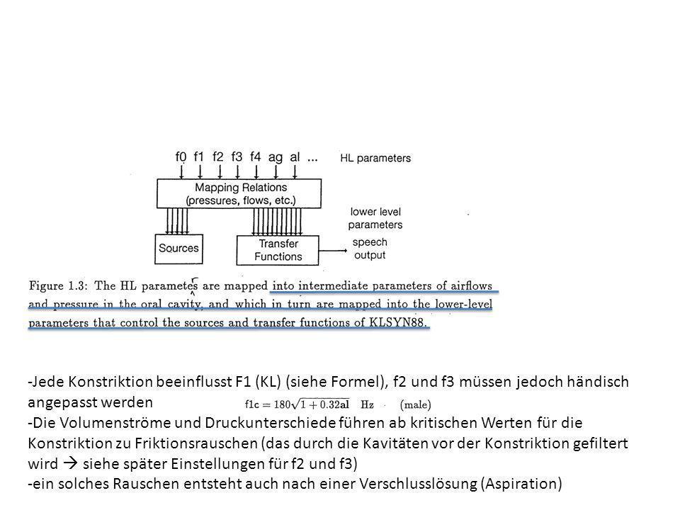 -Jede Konstriktion beeinflusst F1 (KL) (siehe Formel), f2 und f3 müssen jedoch händisch angepasst werden
