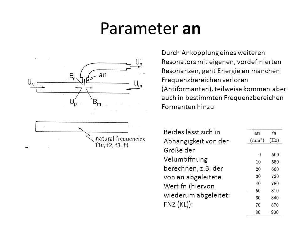 Parameter an