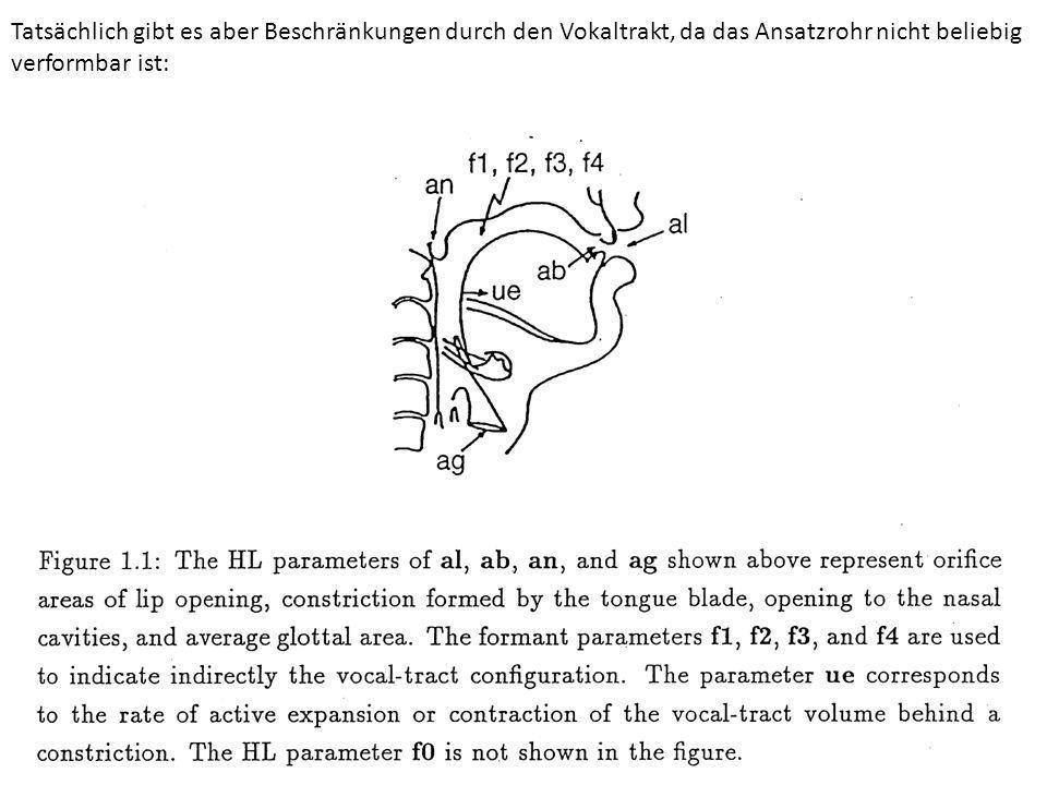 Tatsächlich gibt es aber Beschränkungen durch den Vokaltrakt, da das Ansatzrohr nicht beliebig verformbar ist: