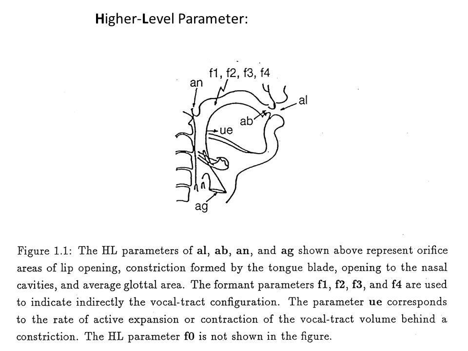 Higher-Level Parameter: