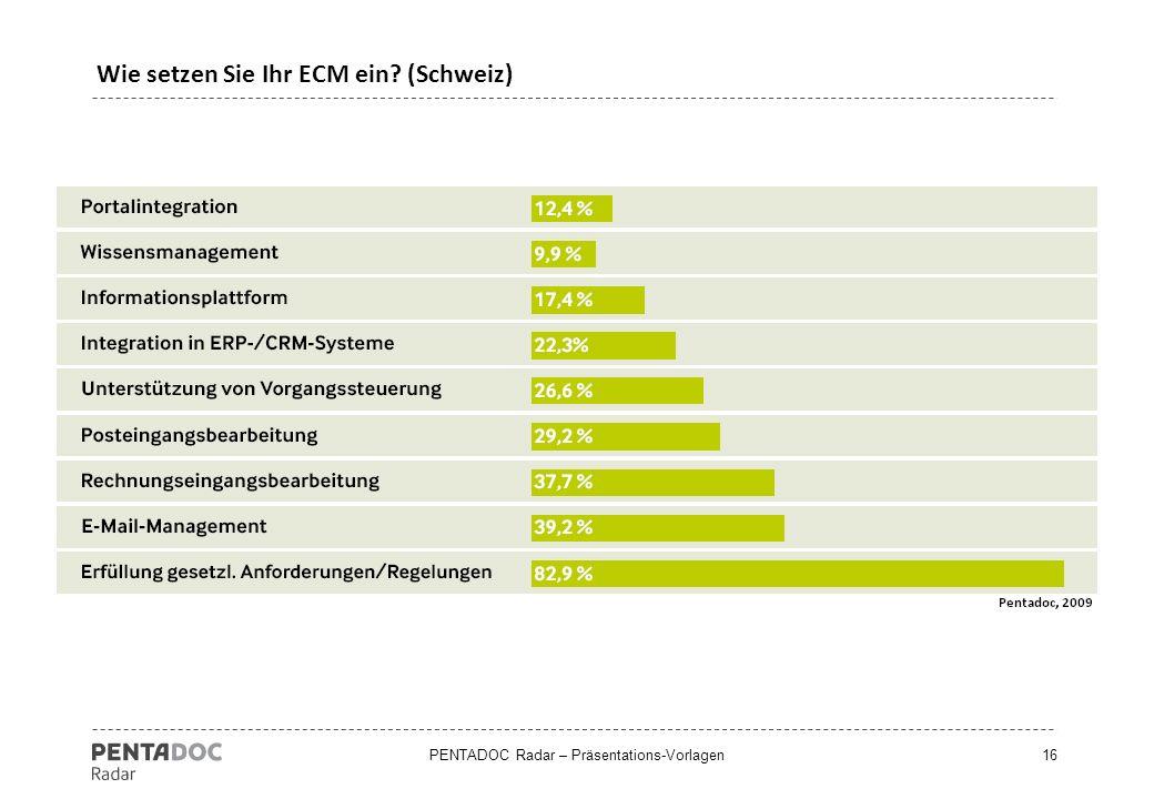 Wie setzen Sie Ihr ECM ein (Schweiz)