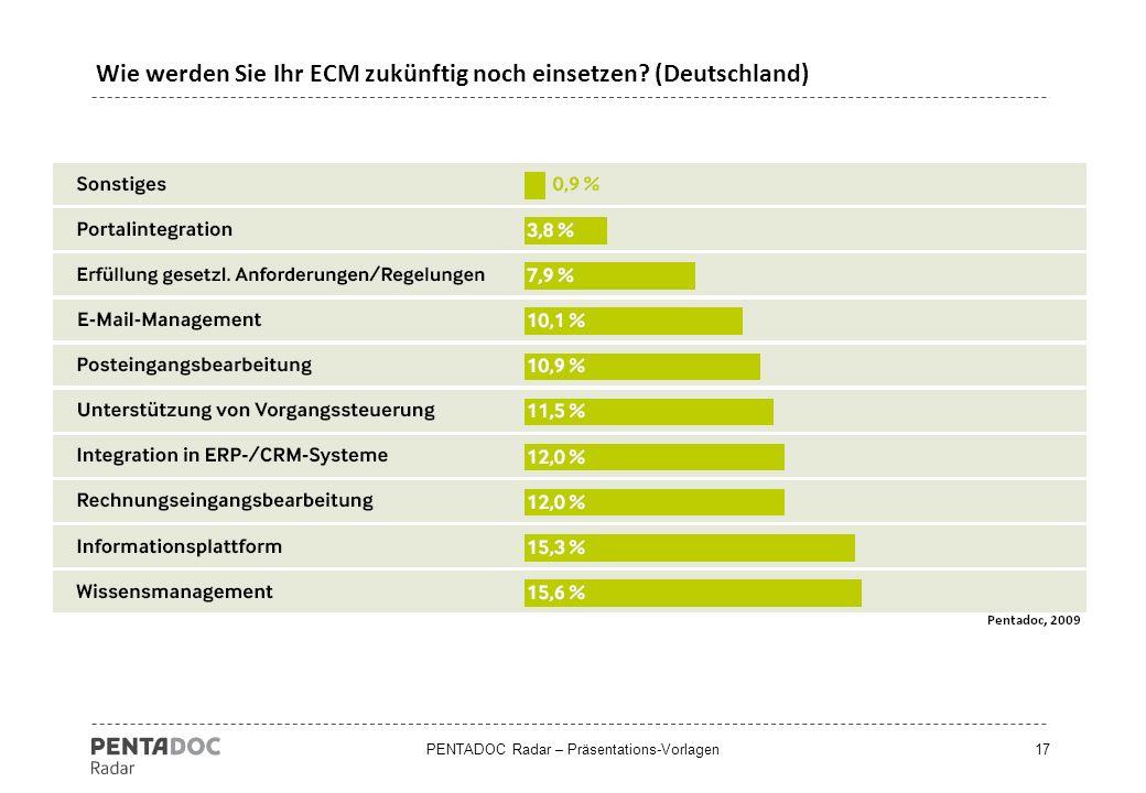 Wie werden Sie Ihr ECM zukünftig noch einsetzen (Deutschland)
