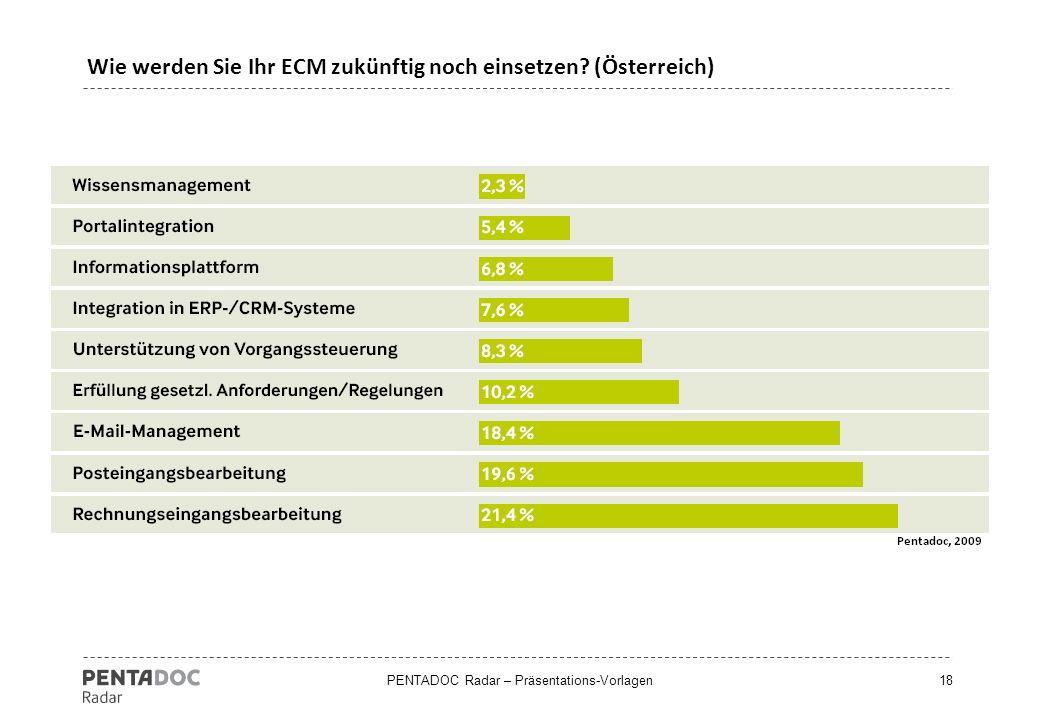 Wie werden Sie Ihr ECM zukünftig noch einsetzen (Österreich)