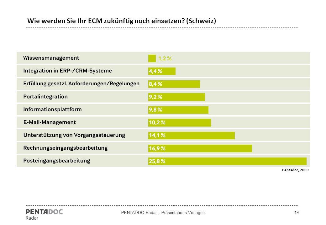 Wie werden Sie Ihr ECM zukünftig noch einsetzen (Schweiz)