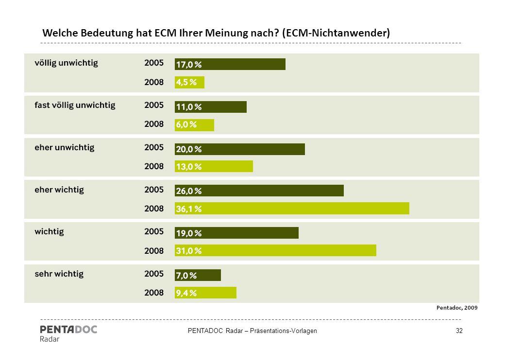 Welche Bedeutung hat ECM Ihrer Meinung nach (ECM-Nichtanwender)