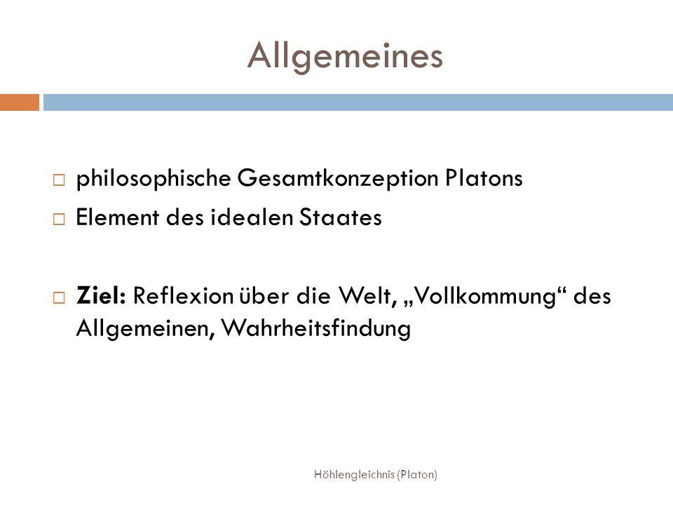 Allgemeines philosophische Gesamtkonzeption Platons