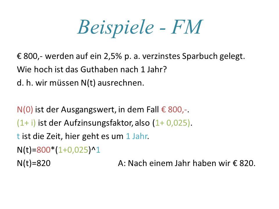 Beispiele - FM