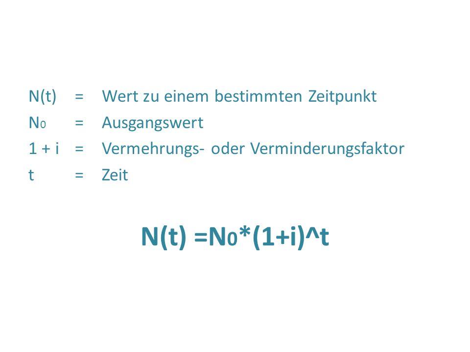 N(t) =N0*(1+i)^t N(t) = Wert zu einem bestimmten Zeitpunkt