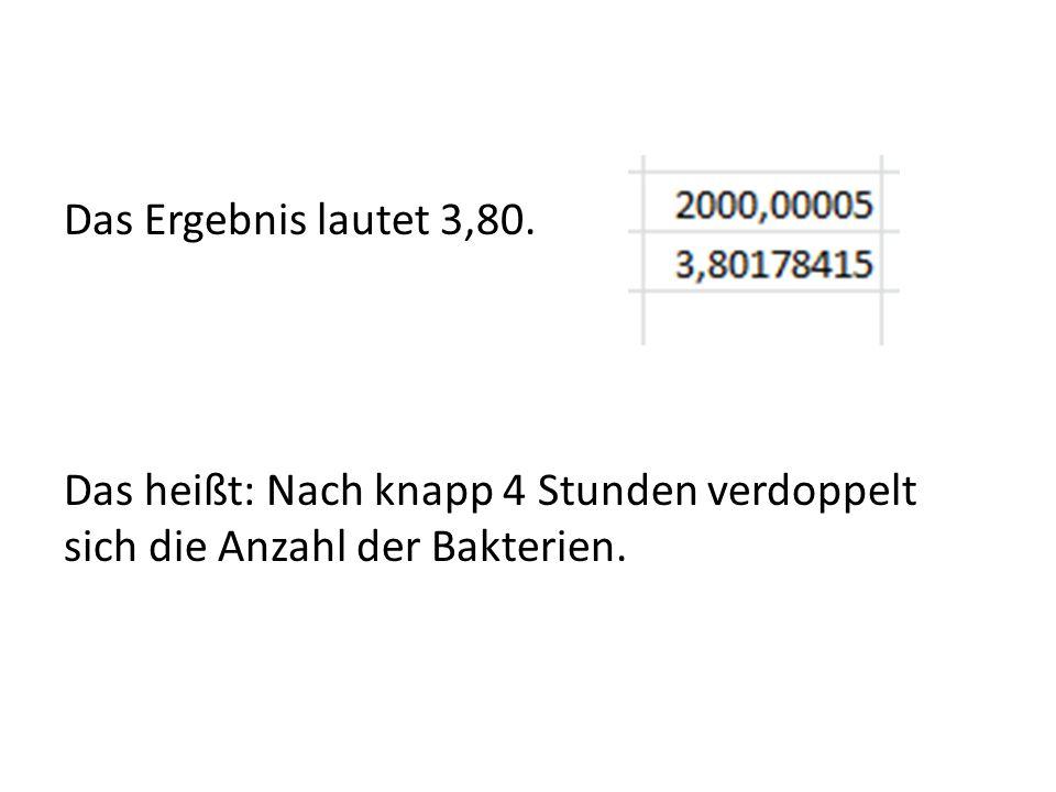 Das Ergebnis lautet 3,80. Das heißt: Nach knapp 4 Stunden verdoppelt sich die Anzahl der Bakterien.