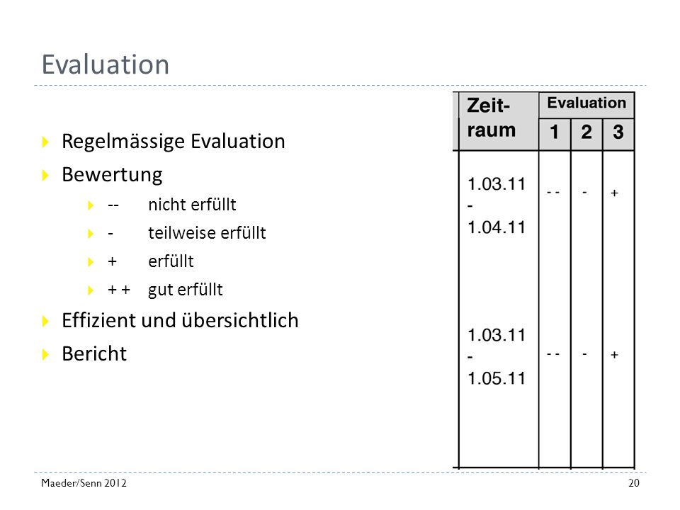 Evaluation Regelmässige Evaluation Bewertung