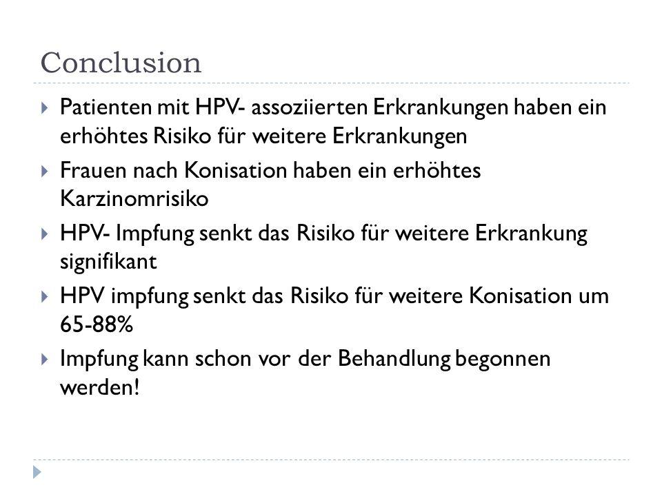 Conclusion Patienten mit HPV- assoziierten Erkrankungen haben ein erhöhtes Risiko für weitere Erkrankungen.