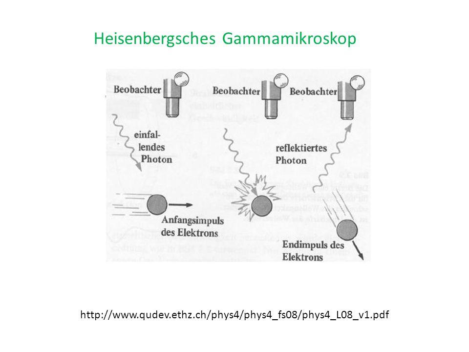 Heisenbergsches Gammamikroskop