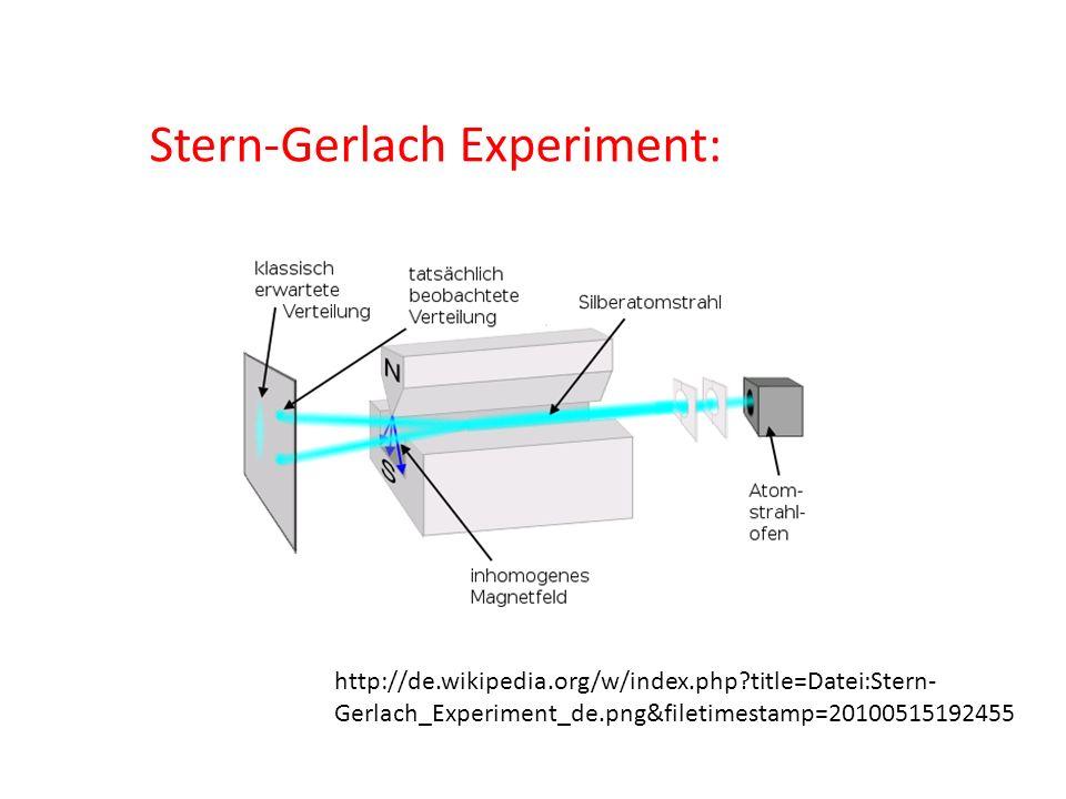 Stern-Gerlach Experiment: