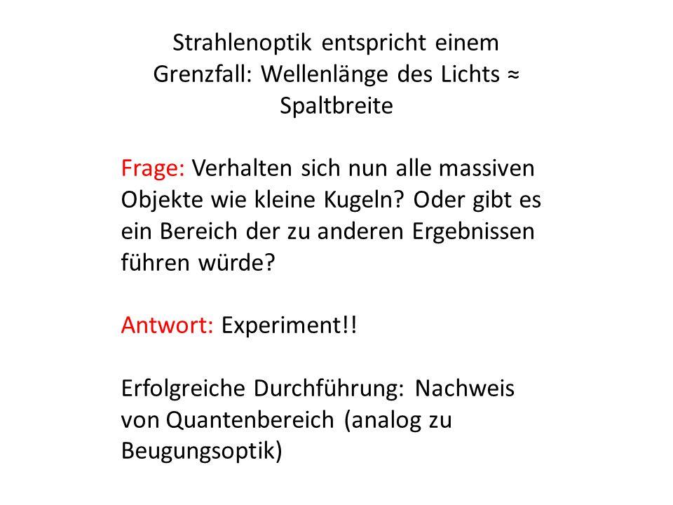 Strahlenoptik entspricht einem Grenzfall: Wellenlänge des Lichts ≈ Spaltbreite