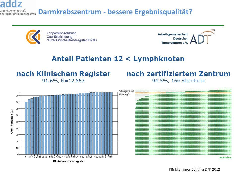 Erfreut Lymphknoten Standorte Bild Ideen - Menschliche Anatomie ...
