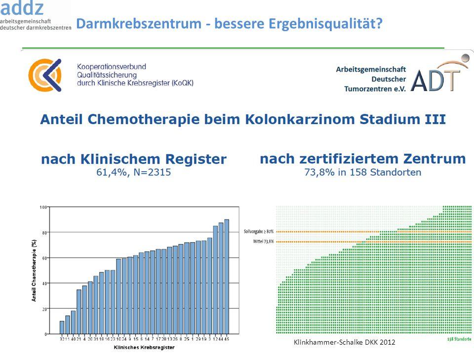 Darmkrebszentrum - bessere Ergebnisqualität