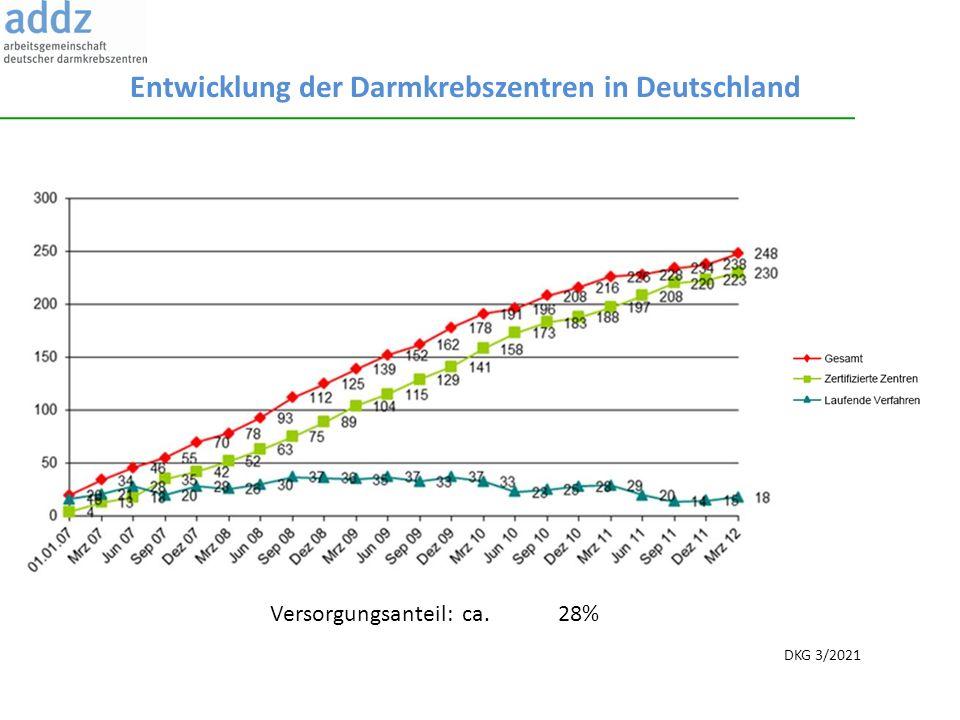 Entwicklung der Darmkrebszentren in Deutschland