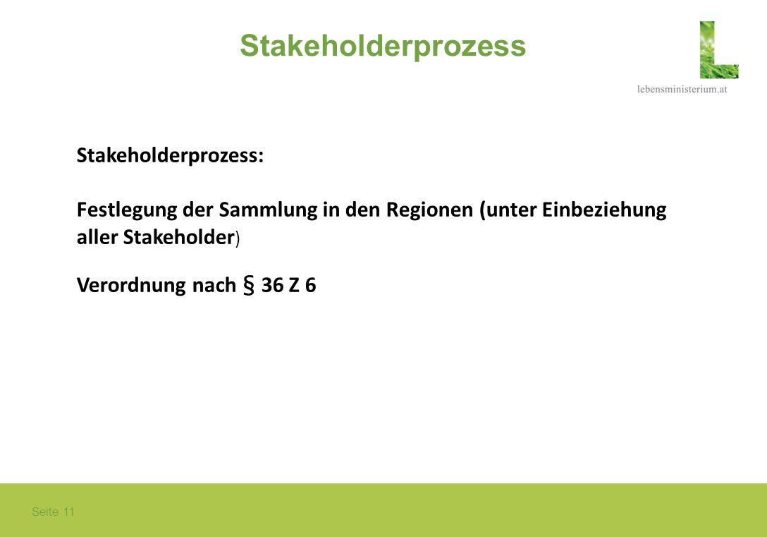 Stakeholderprozess Stakeholderprozess: